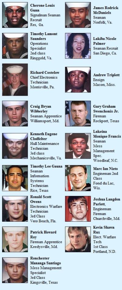 USS COLE (DDG-67) deceased crew